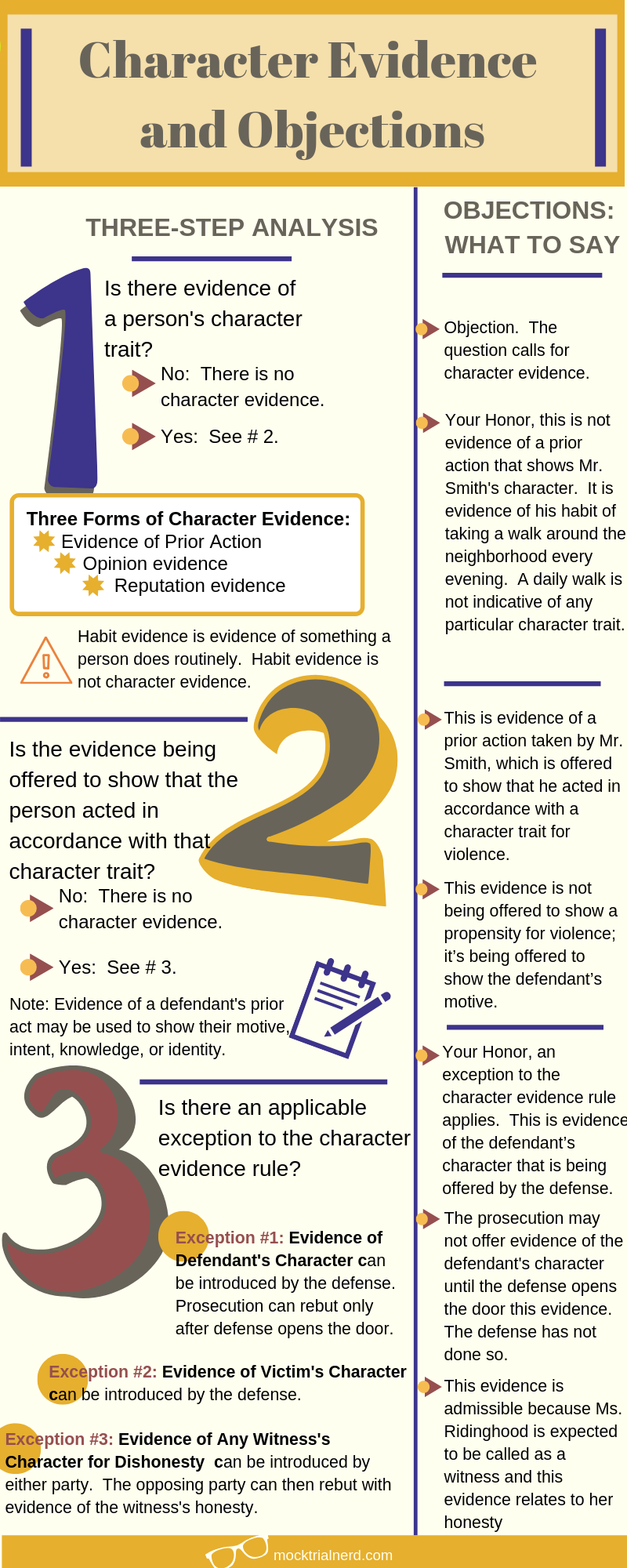 Character Evidence Infographic